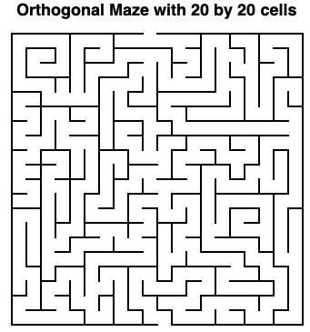 Labyrinth Generator